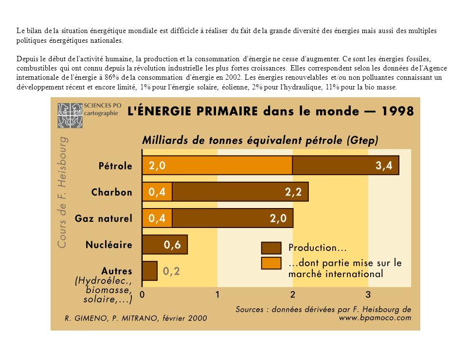On peut aussi mesurer cette écart en comparant des données énergétiques correspondant au Canada et à l Afrique par exemple : l évolution en Afrique et au Canada de la production d énergie primaire entre 1972 et 2002.