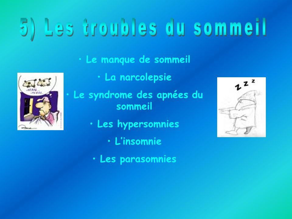 I- LE SOMMEIL 1)Définition 2)Généralités 3)Les phases du sommeil 4)Les rythmes 5)Les troubles II- LA VIGILANCE 1)Définition 2)Comment la calculer.