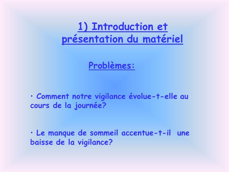 1) Introduction et présentation du matériel Problèmes: Comment notre vigilance évolue-t-elle au cours de la journée? Le manque de sommeil accentue-t-i