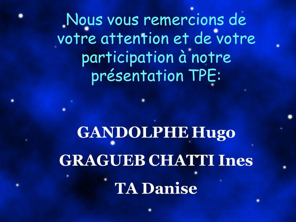 Nous vous remercions de votre attention et de votre participation à notre présentation TPE: GANDOLPHE Hugo GRAGUEB CHATTI Ines TA Danise