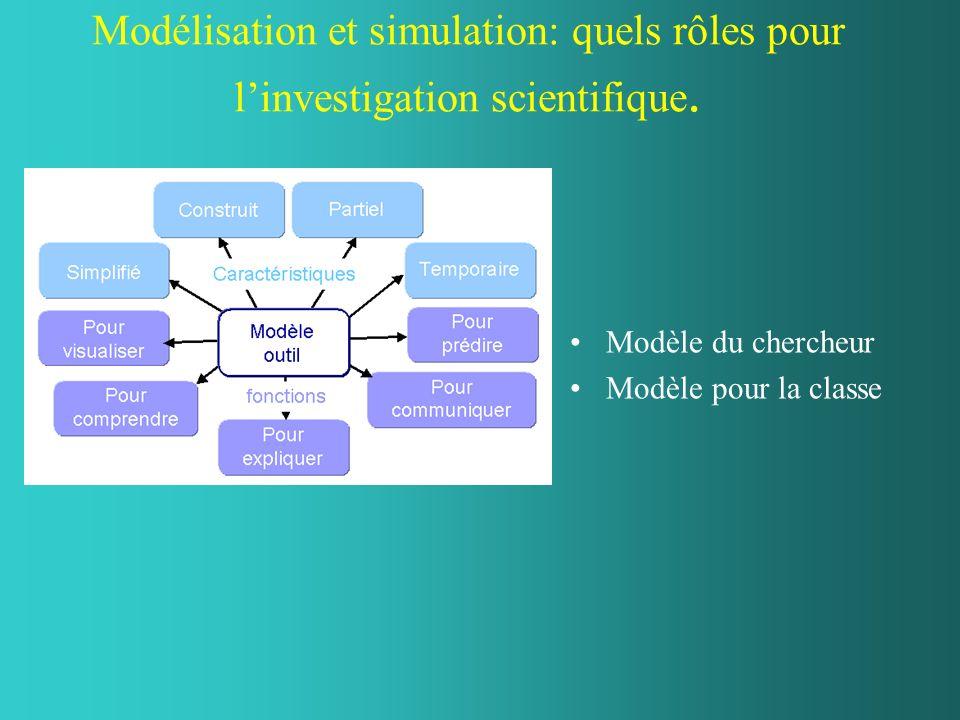 Modélisation et simulation: quels rôles pour linvestigation scientifique. Modèle du chercheur Modèle pour la classe