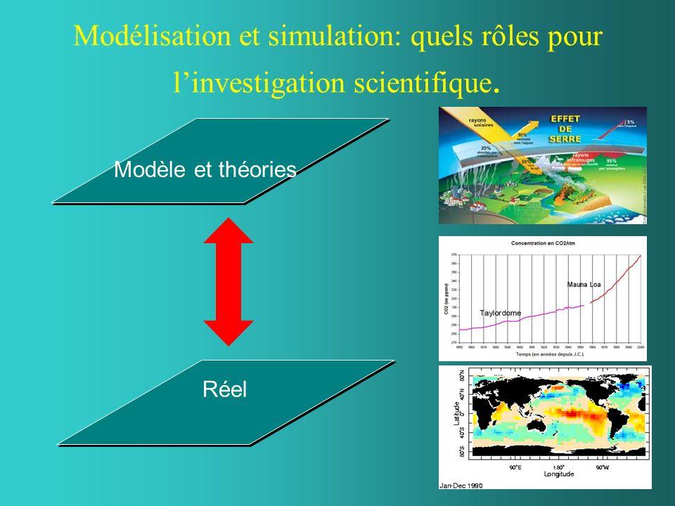 Modélisation et simulation: quels rôles pour linvestigation scientifique. Réel Modèle et théories