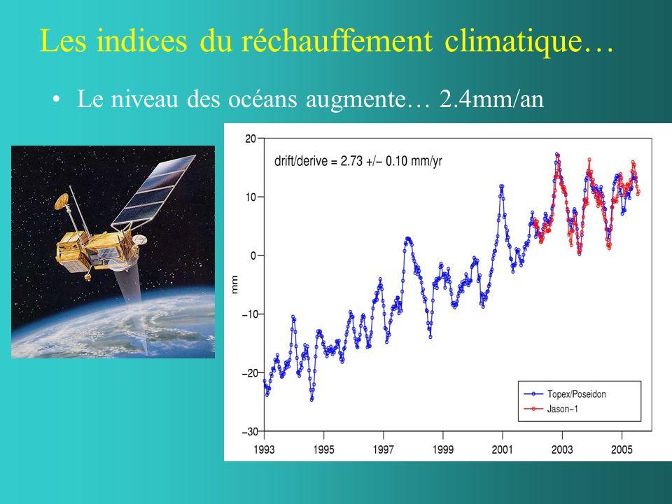 Les indices du réchauffement climatique… Le niveau des océans augmente… 2.4mm/an