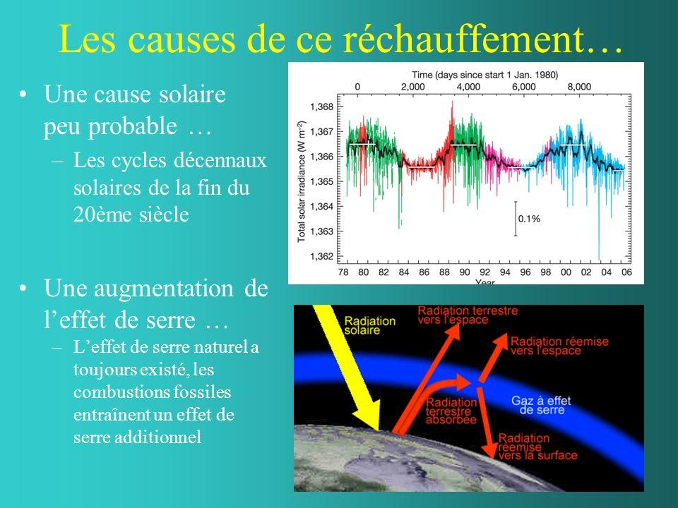 Les causes de ce réchauffement… Une cause solaire peu probable … –Les cycles décennaux solaires de la fin du 20ème siècle Une augmentation de leffet d