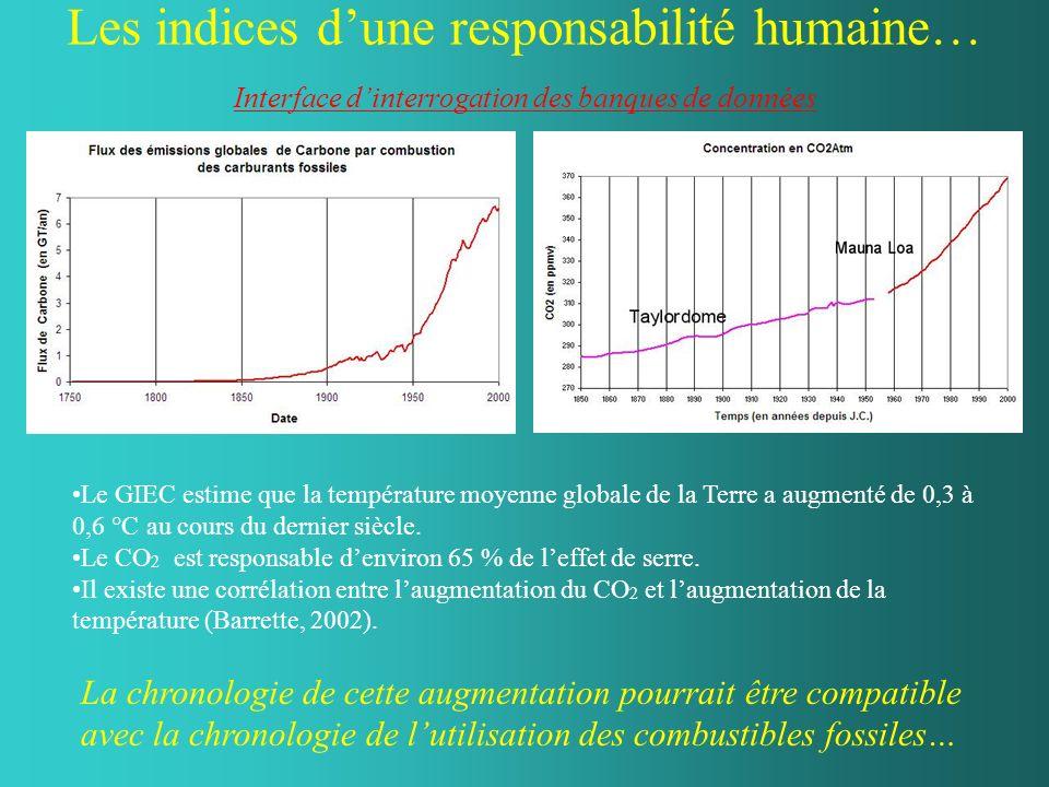 Les indices dune responsabilité humaine… Interface dinterrogation des banques de données Interface dinterrogation des banques de données Le GIEC estim