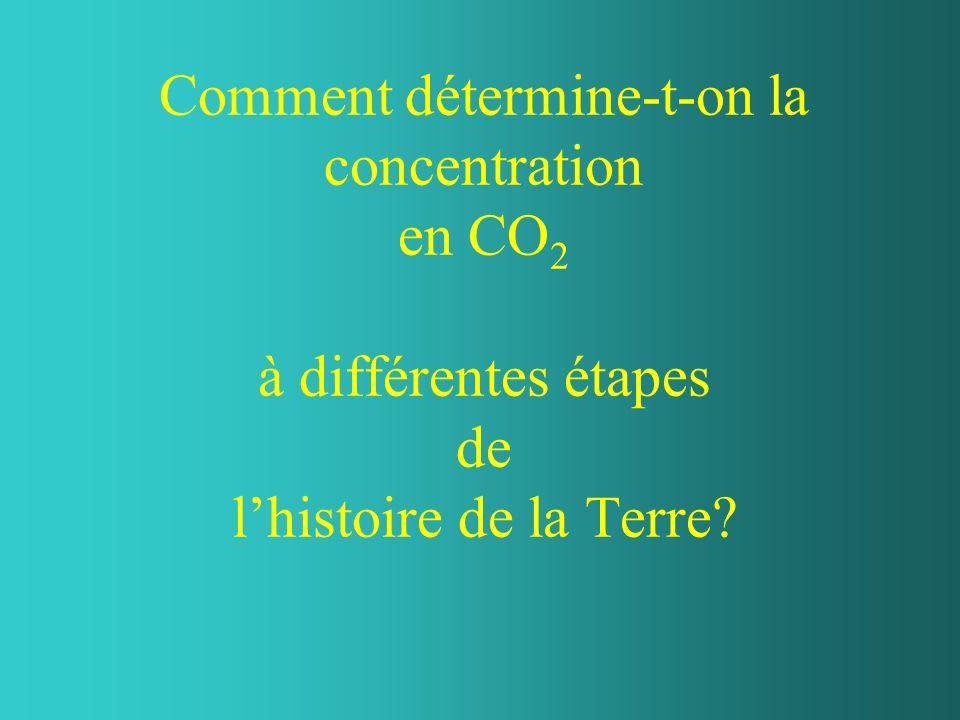 Comment détermine-t-on la concentration en CO 2 à différentes étapes de lhistoire de la Terre