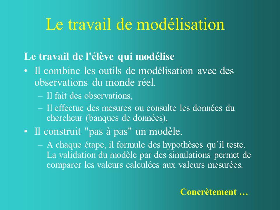 Le travail de modélisation Le travail de l élève qui modélise Il combine les outils de modélisation avec des observations du monde réel.