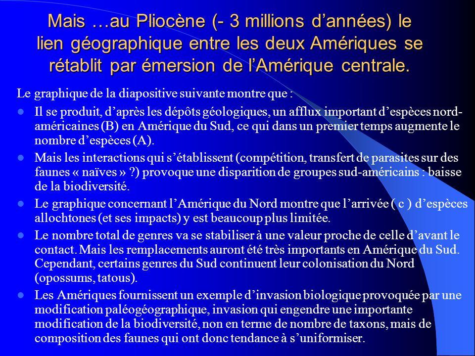 Mais …au Pliocène (- 3 millions dannées) le lien géographique entre les deux Amériques se rétablit par émersion de lAmérique centrale. Le graphique de