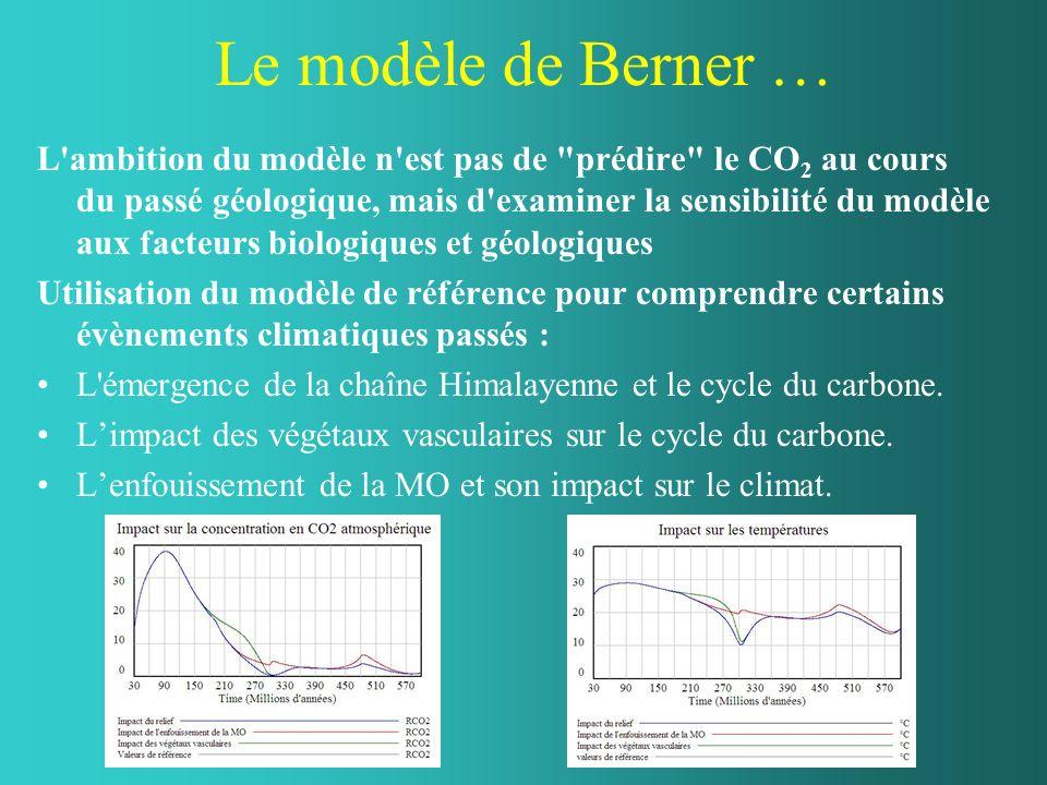 Le modèle de Berner … L'ambition du modèle n'est pas de