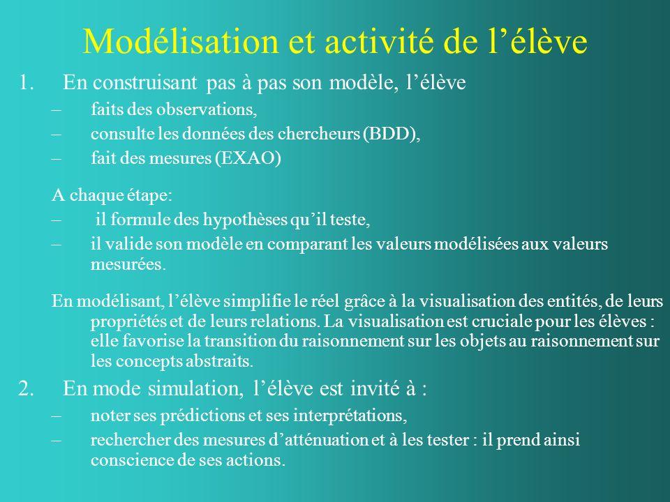 Modélisation et activité de lélève 1.En construisant pas à pas son modèle, lélève –faits des observations, –consulte les données des chercheurs (BDD),