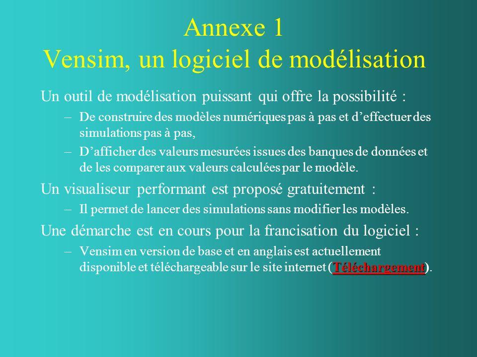 Annexe 1 Vensim, un logiciel de modélisation Un outil de modélisation puissant qui offre la possibilité : –De construire des modèles numériques pas à