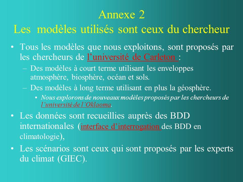 Annexe 2 Les modèles utilisés sont ceux du chercheur Tous les modèles que nous exploitons, sont proposés par les chercheurs de luniversité de Carleton