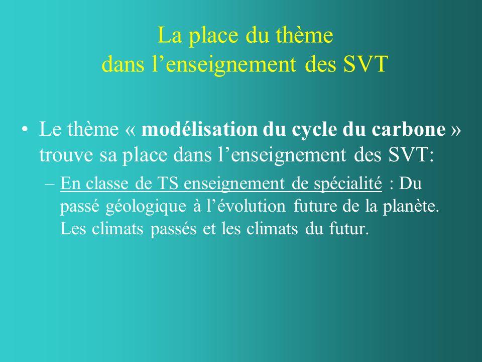La place du thème dans lenseignement des SVT Le thème « modélisation du cycle du carbone » trouve sa place dans lenseignement des SVT: –En classe de T