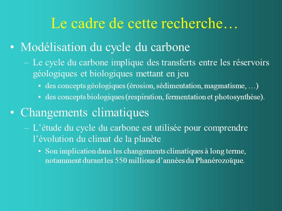 Le cadre de cette recherche… Modélisation du cycle du carbone –Le cycle du carbone implique des transferts entre les réservoirs géologiques et biologi