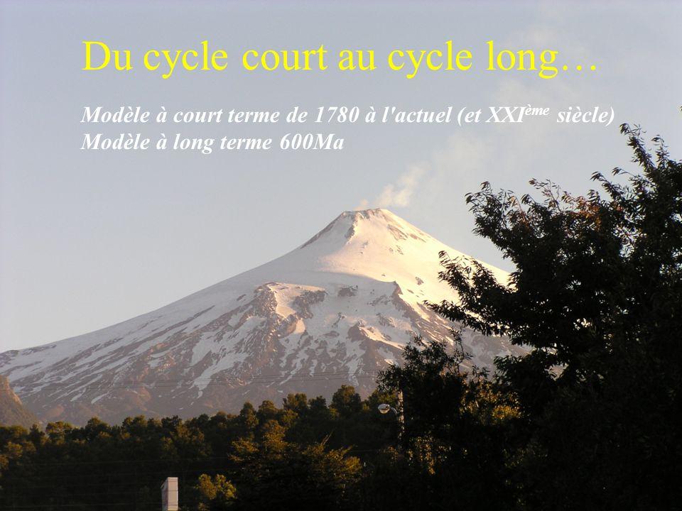 Du cycle court au cycle long… Modèle à court terme de 1780 à l'actuel (et XXI ème siècle) Modèle à long terme 600Ma