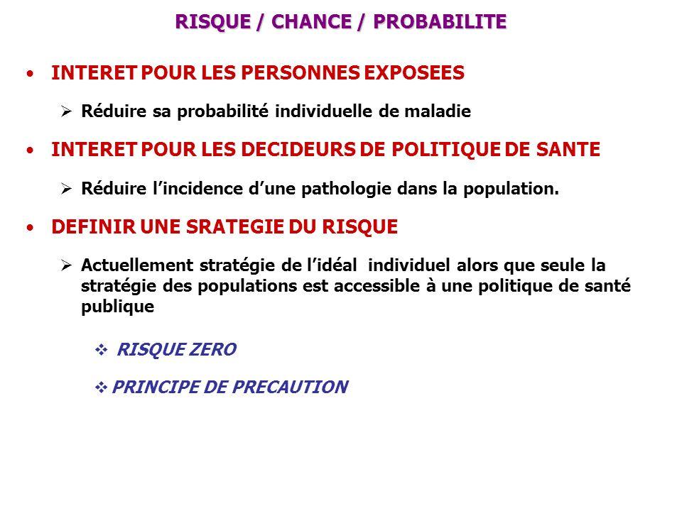 RISQUE / CHANCE / PROBABILITE INTERET POUR LES PERSONNES EXPOSEES Réduire sa probabilité individuelle de maladie INTERET POUR LES DECIDEURS DE POLITIQ