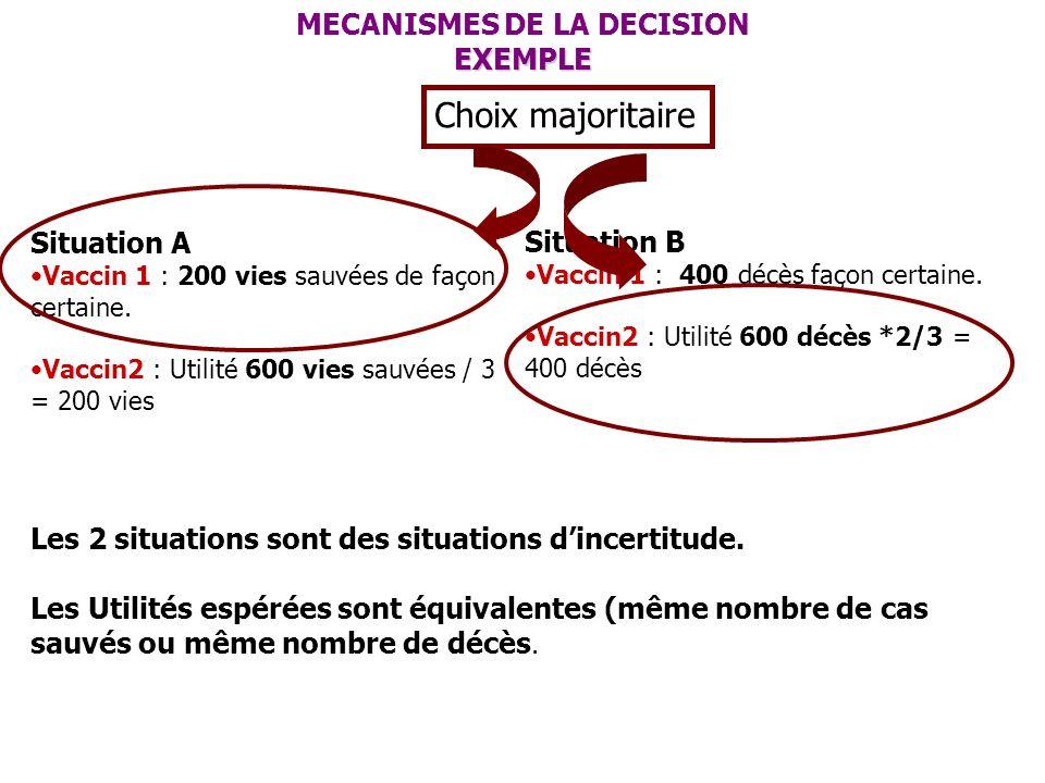 Situation A Vaccin 1 : 200 vies sauvées de façon certaine. Vaccin2 : Utilité 600 vies sauvées / 3 = 200 vies Les 2 situations sont des situations dinc