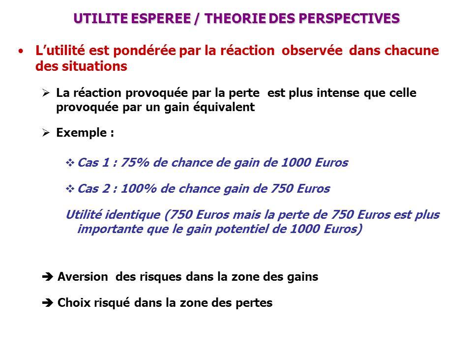 UTILITE ESPEREE / THEORIE DES PERSPECTIVES Lutilité est pondérée par la réaction observée dans chacune des situations La réaction provoquée par la per