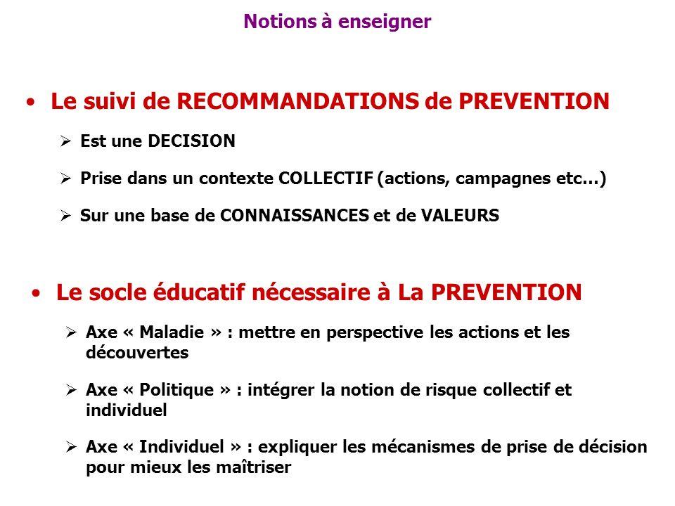 Notions à enseigner Le socle éducatif nécessaire à La PREVENTION Axe « Maladie » : mettre en perspective les actions et les découvertes Axe « Politiqu
