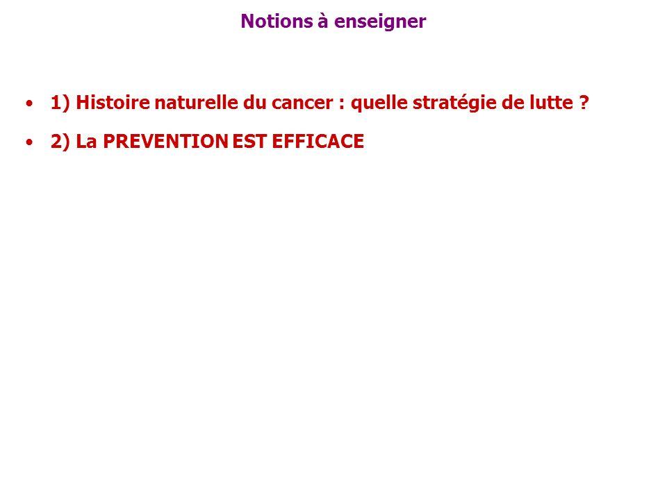 Notions à enseigner 1) Histoire naturelle du cancer : quelle stratégie de lutte ? 2) La PREVENTION EST EFFICACE