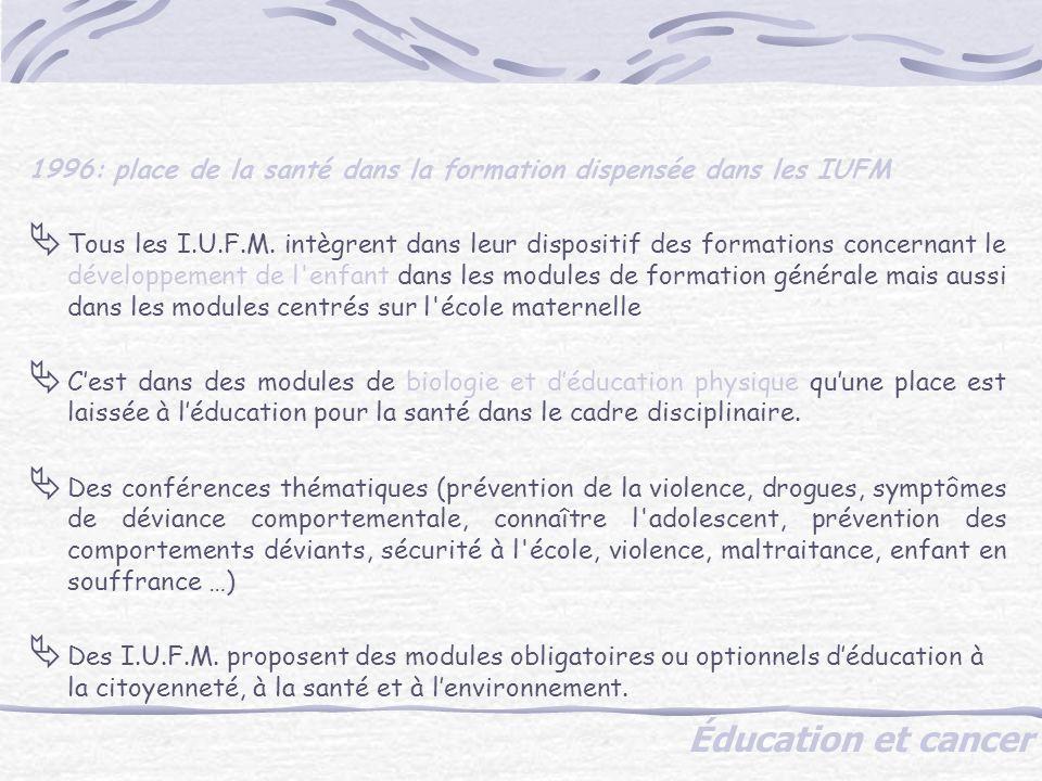 Éducation et cancer 1996: place de la santé dans la formation dispensée dans les IUFM Tous les I.U.F.M.