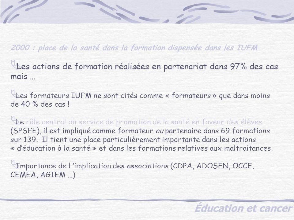 Éducation et cancer 2000 : place de la santé dans la formation dispensée dans les IUFM Les actions de formation réalisées en partenariat dans 97% des cas mais … Les formateurs IUFM ne sont cités comme « formateurs » que dans moins de 40 % des cas .