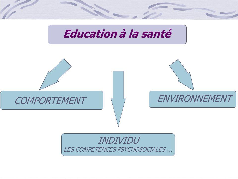Éducation et cancer Education à la santé INDIVIDU LES COMPETENCES PSYCHOSOCIALES...