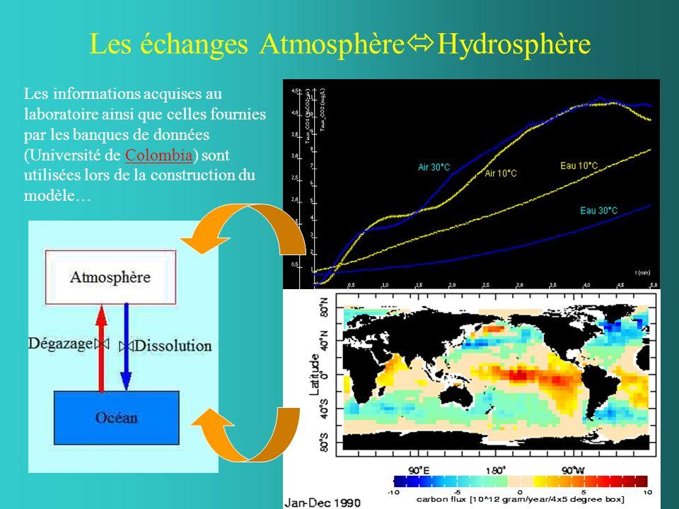 Les échanges Atmosphère Hydrosphère Les informations acquises au laboratoire ainsi que celles fournies par les banques de données (Université de Colom