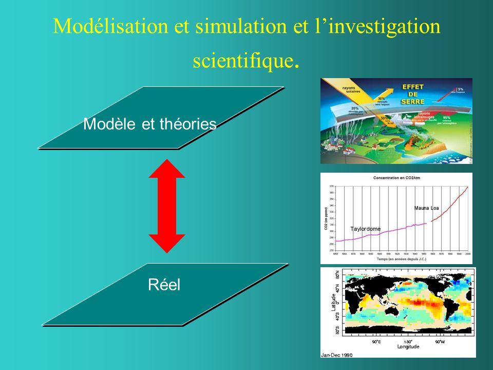 Modélisation et simulation et linvestigation scientifique. Réel Modèle et théories