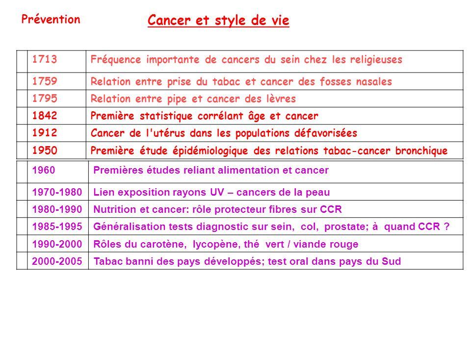 Cancer et style de vie 1713Fréquence importante de cancers du sein chez les religieuses 1759Relation entre prise du tabac et cancer des fosses nasales