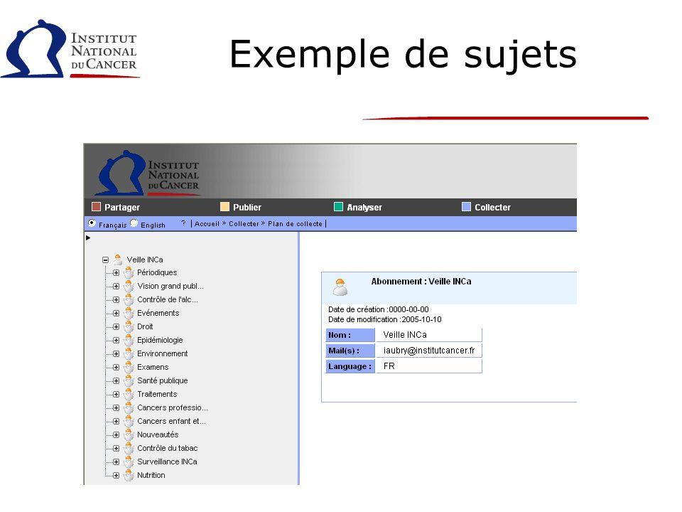 Exemple de sujets