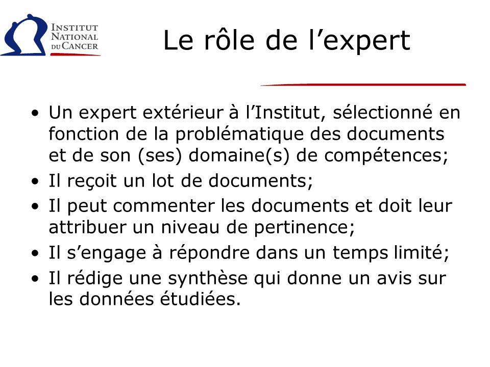 Le rôle de lexpert Un expert extérieur à lInstitut, sélectionné en fonction de la problématique des documents et de son (ses) domaine(s) de compétence
