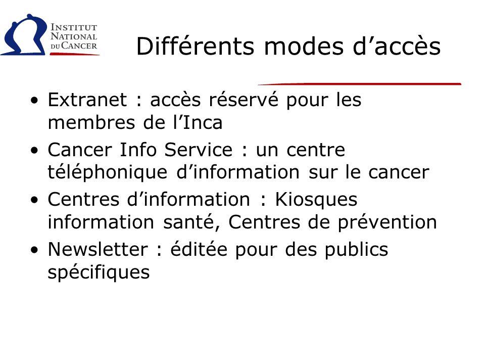 Différents modes daccès Extranet : accès réservé pour les membres de lInca Cancer Info Service : un centre téléphonique dinformation sur le cancer Cen