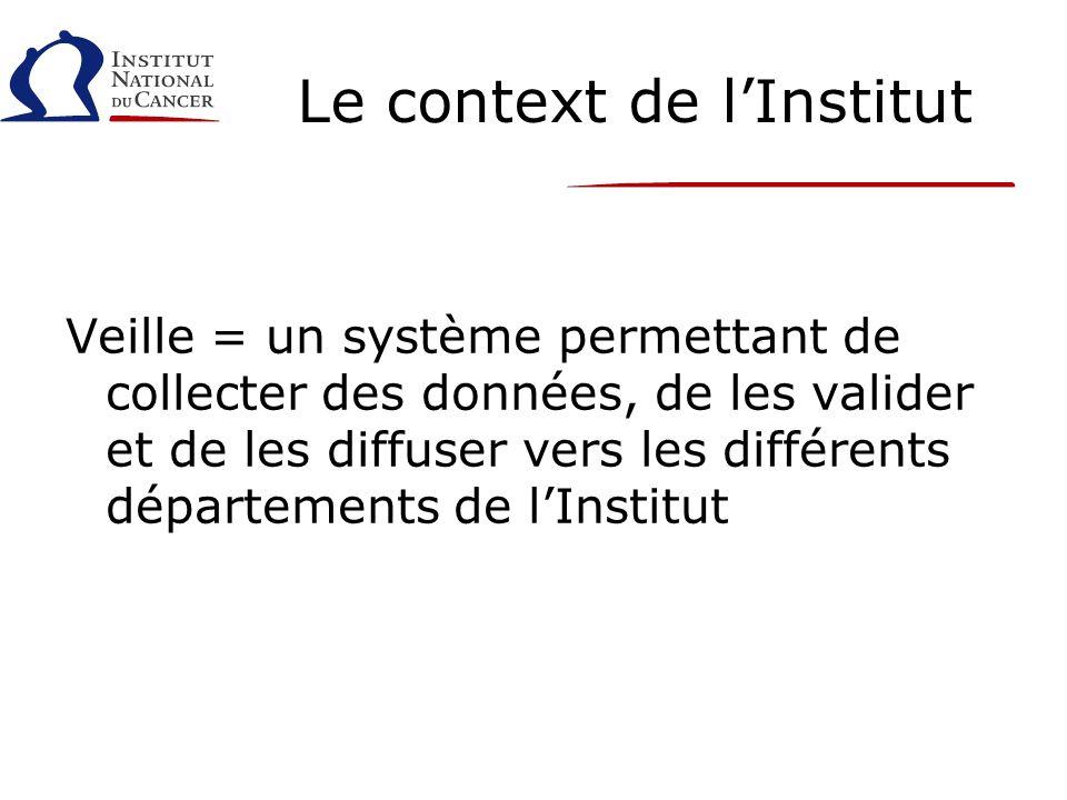 Le context de lInstitut Veille = un système permettant de collecter des données, de les valider et de les diffuser vers les différents départements de lInstitut