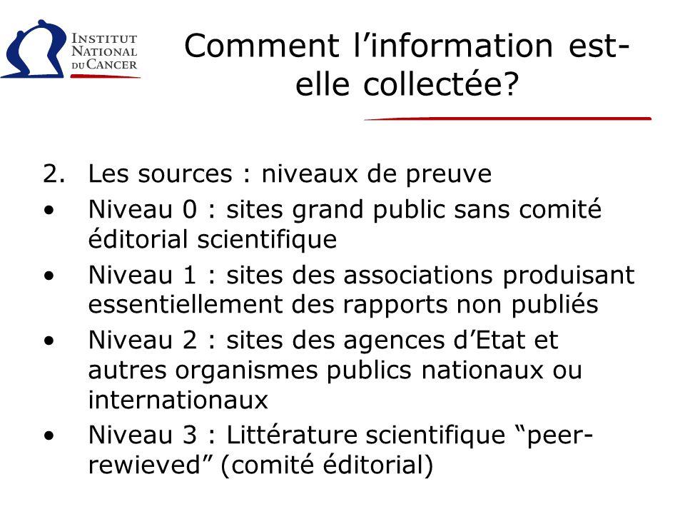 Comment linformation est- elle collectée? 2.Les sources : niveaux de preuve Niveau 0 : sites grand public sans comité éditorial scientifique Niveau 1