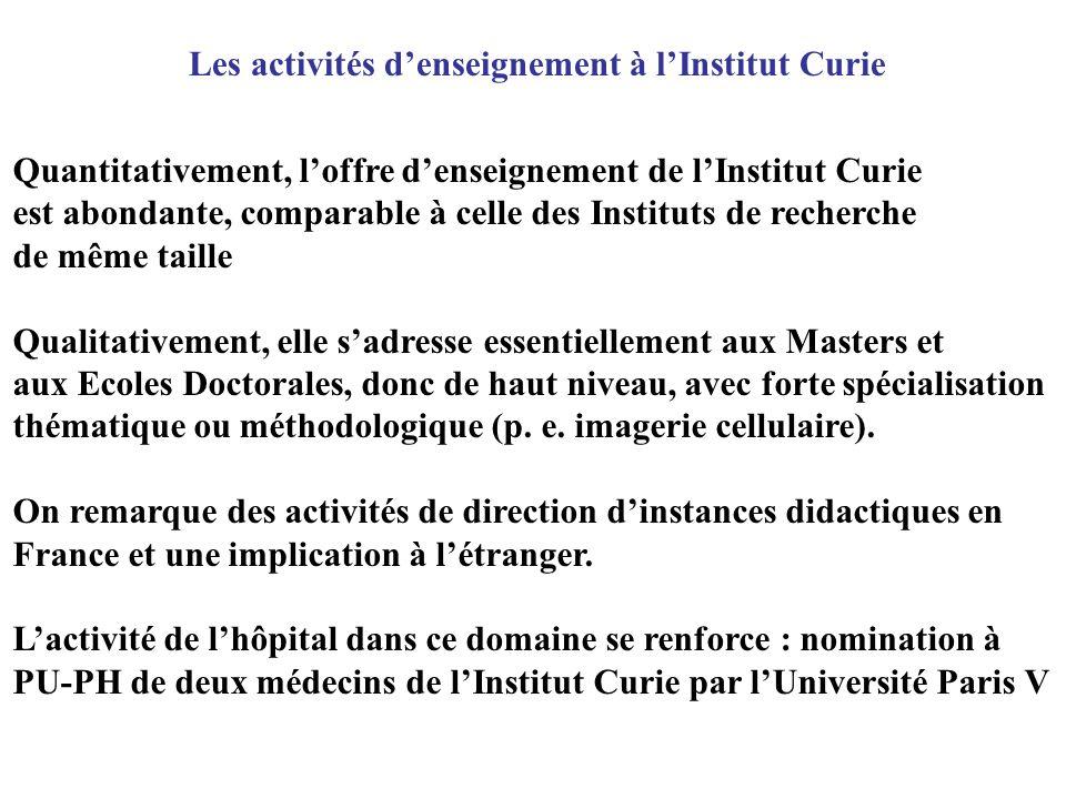 Quantitativement, loffre denseignement de lInstitut Curie est abondante, comparable à celle des Instituts de recherche de même taille Qualitativement,