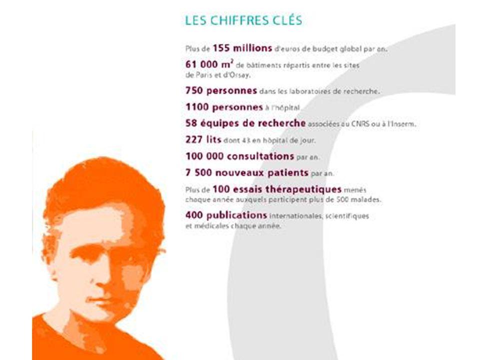 L hôpital Curie est entièrement dédié aux pathologies tumorales.