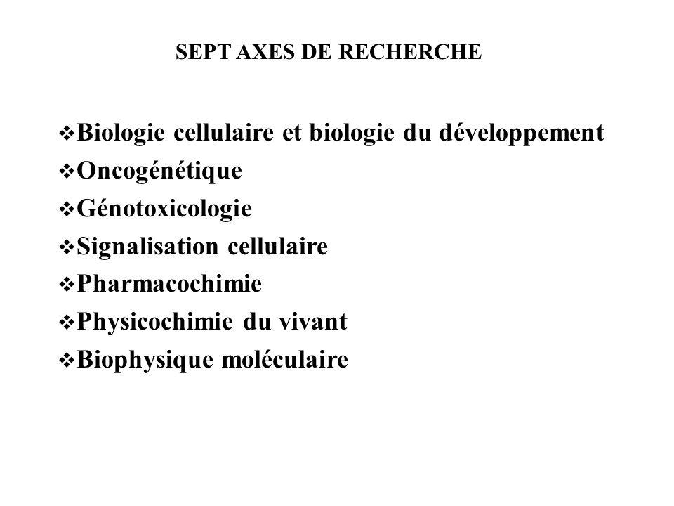 Biologie cellulaire et biologie du développement Oncogénétique Génotoxicologie Signalisation cellulaire Pharmacochimie Physicochimie du vivant Biophys