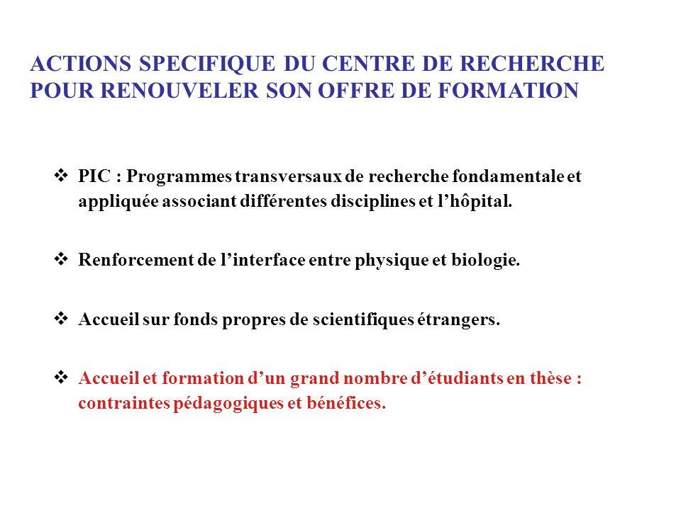 Répartition des effectifs par qualification >700 personnes >700 personnes dont : 200 Chercheurs et Ingénieurs de Recherche 120 Post-doctorants (54 sur fonds de lInstitut Curie).