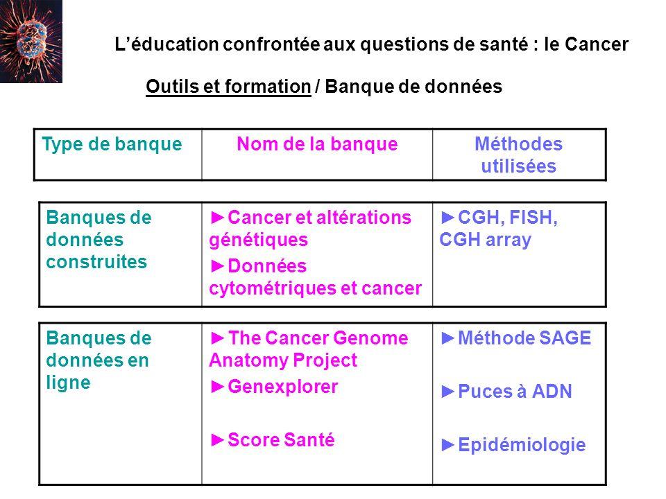 Type de banqueNom de la banqueMéthodes utilisées Banques de données construites Cancer et altérations génétiques Données cytométriques et cancer CGH,