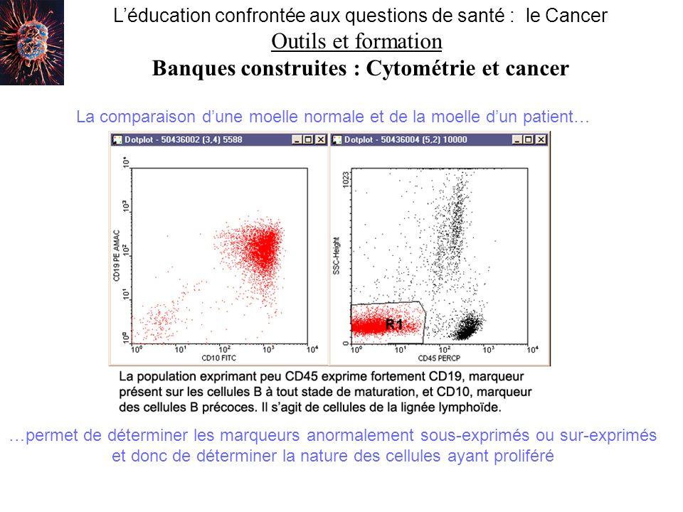 Léducation confrontée aux questions de santé : le Cancer Outils et formation Banques construites : Cytométrie et cancer La comparaison dune moelle nor