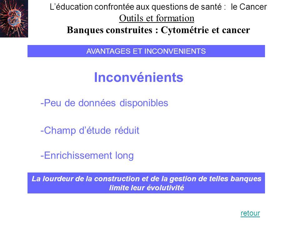 Léducation confrontée aux questions de santé : le Cancer Outils et formation Banques construites : Cytométrie et cancer AVANTAGES ET INCONVENIENTS Inc