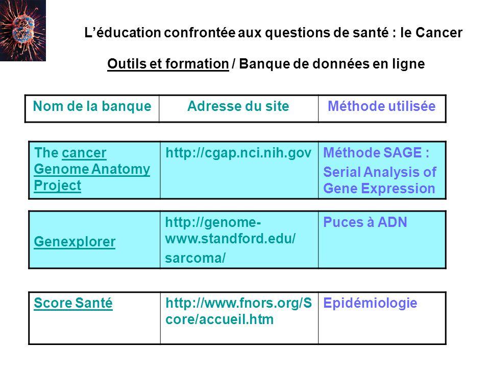 Nom de la banqueAdresse du siteMéthode utilisée The cancer Genome Anatomy Projectcancer Genome Anatomy Project http://cgap.nci.nih.govMéthode SAGE : S