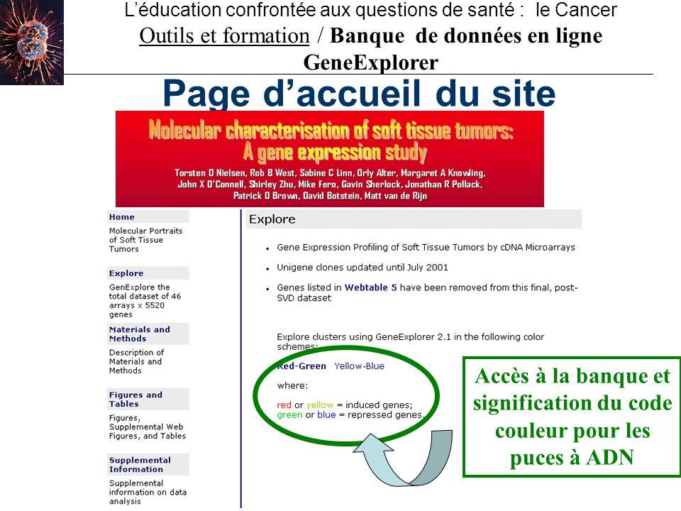 Léducation confrontée aux questions de santé : le Cancer Outils et formation / Banque de données en ligne GeneExplorer Page daccueil du site Accès à l