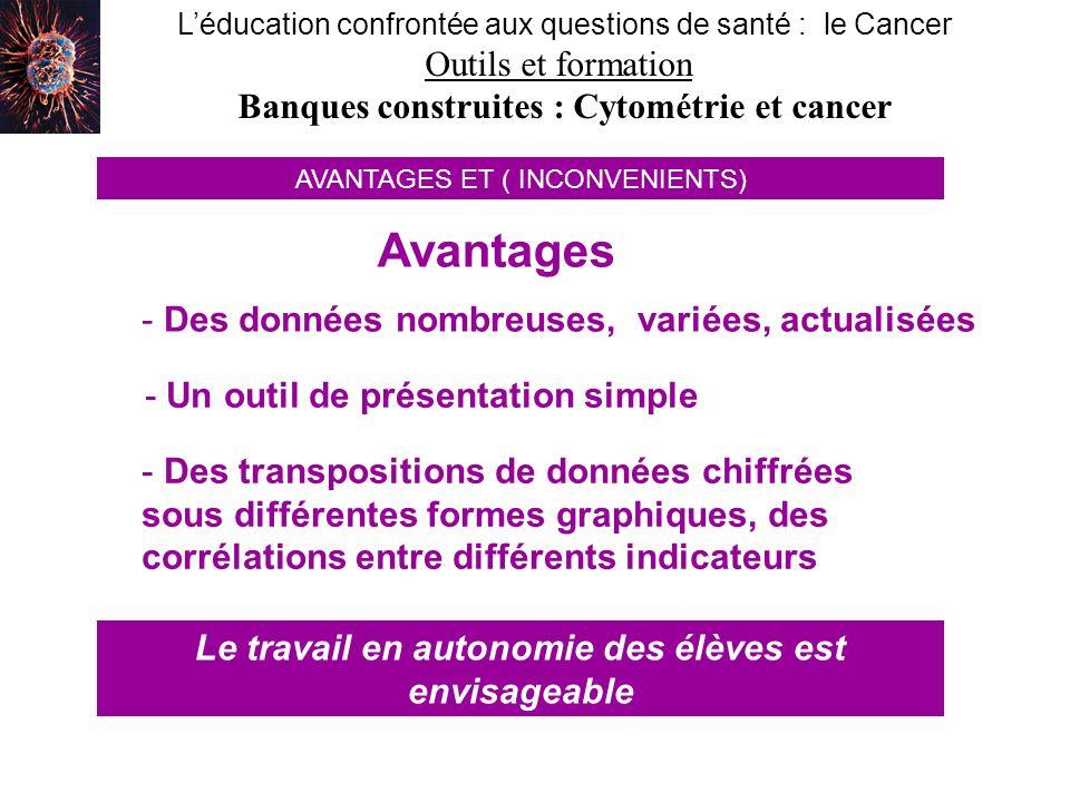 Léducation confrontée aux questions de santé : le Cancer Outils et formation Banques construites : Cytométrie et cancer AVANTAGES ET ( INCONVENIENTS)