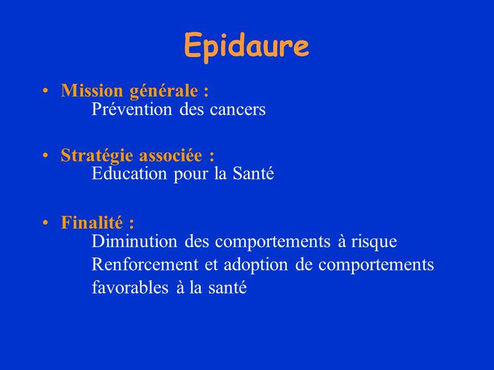 Epidaure Mission générale : Prévention des cancers Stratégie associée : Education pour la Santé Finalité : Diminution des comportements à risque Renforcement et adoption de comportements favorables à la santé