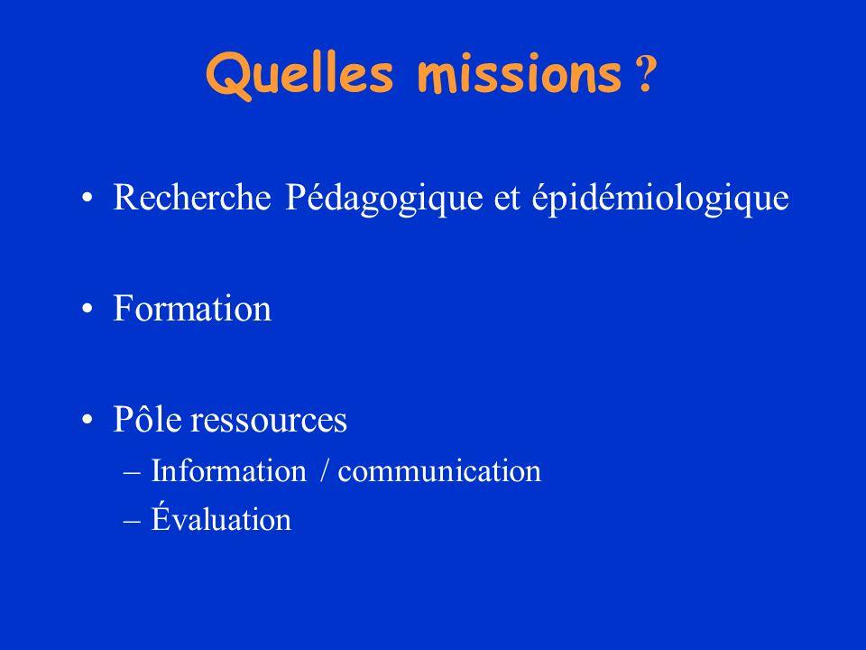 Quelles missions ? Recherche Pédagogique et épidémiologique Formation Pôle ressources –Information / communication –Évaluation
