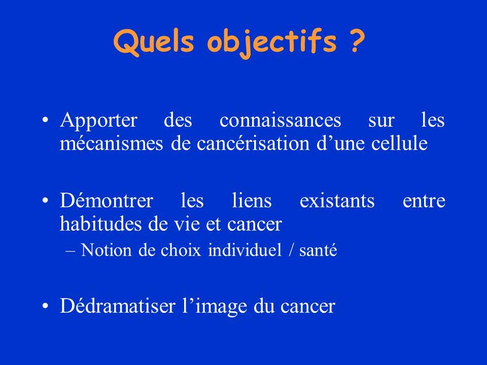Quels objectifs ? Apporter des connaissances sur les mécanismes de cancérisation dune cellule Démontrer les liens existants entre habitudes de vie et