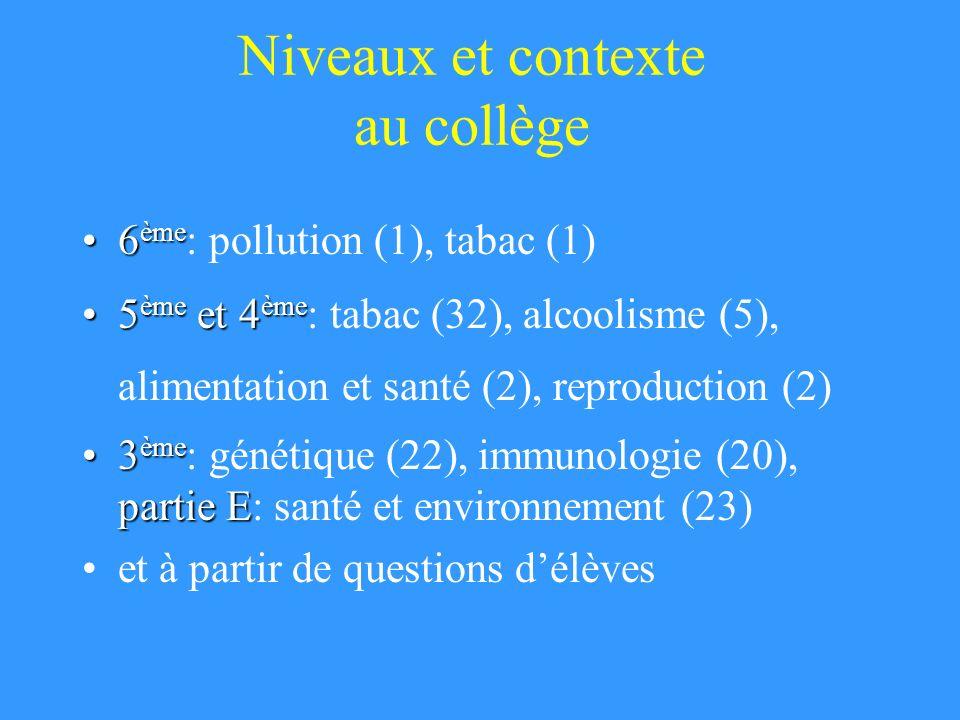 Niveaux et contexte au lycée 2 nde Thème au choix2 nde : agents mutagènes (38), atmosphère (1), Tchernobyl (1), tabagisme (1) Thème au choix (2) 1 ère S1 ère S: Géno/Phéno/Envt (38), TPE TPE (2) 1 ère ES et L1 ère ES et L: Géno/Phéno/Envt (13), alimentation (4) T ale S et spécialitéT ale S et spécialité: immuno (12), génétique (11), reproduction (3) T ale SMST ale SMS: physiopathologie