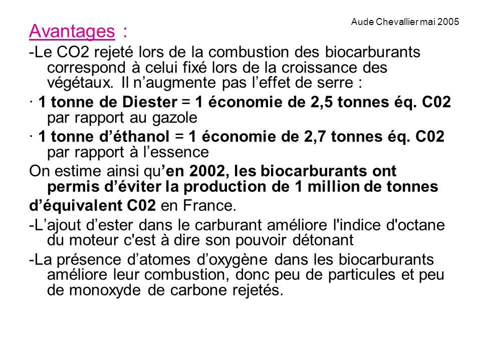 Avantages : -Le CO2 rejeté lors de la combustion des biocarburants correspond à celui fixé lors de la croissance des végétaux. Il naugmente pas leffet